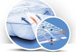 Aerosleep elegance matras compleet een veilig baby of